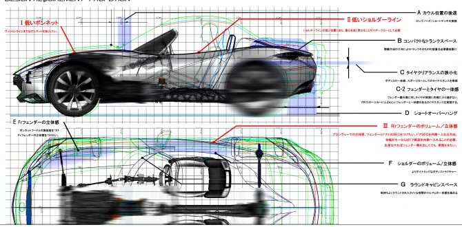 Redefining a Legend: How Mazda Designed the Fourth-Generation MX-5 Miata – Part 1